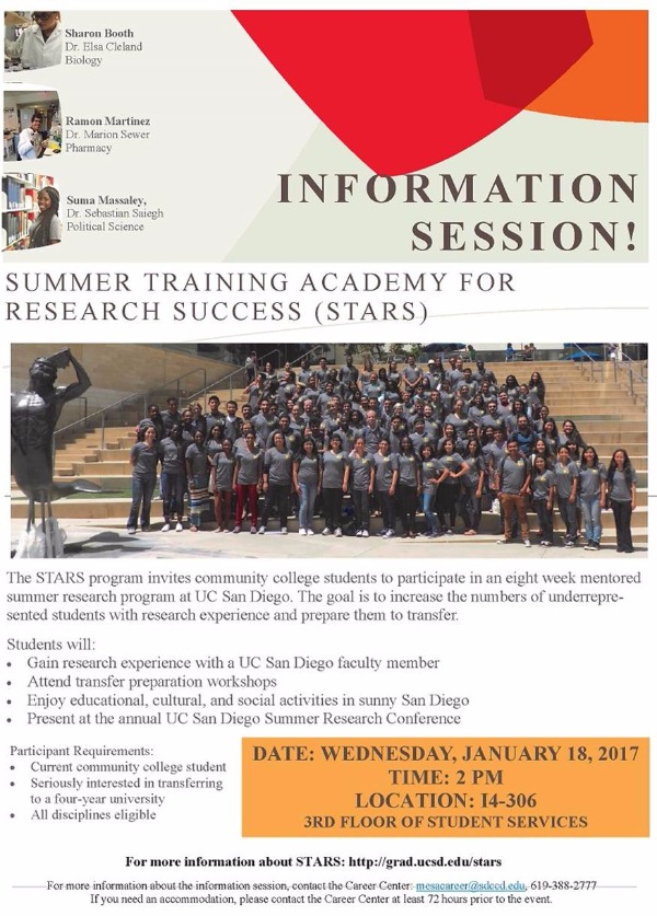 STARS summer training academy for research success presentation