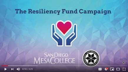 $67K in 67 Days - Mesa College Resiliency Fund has averaged $1,000 per day in donations