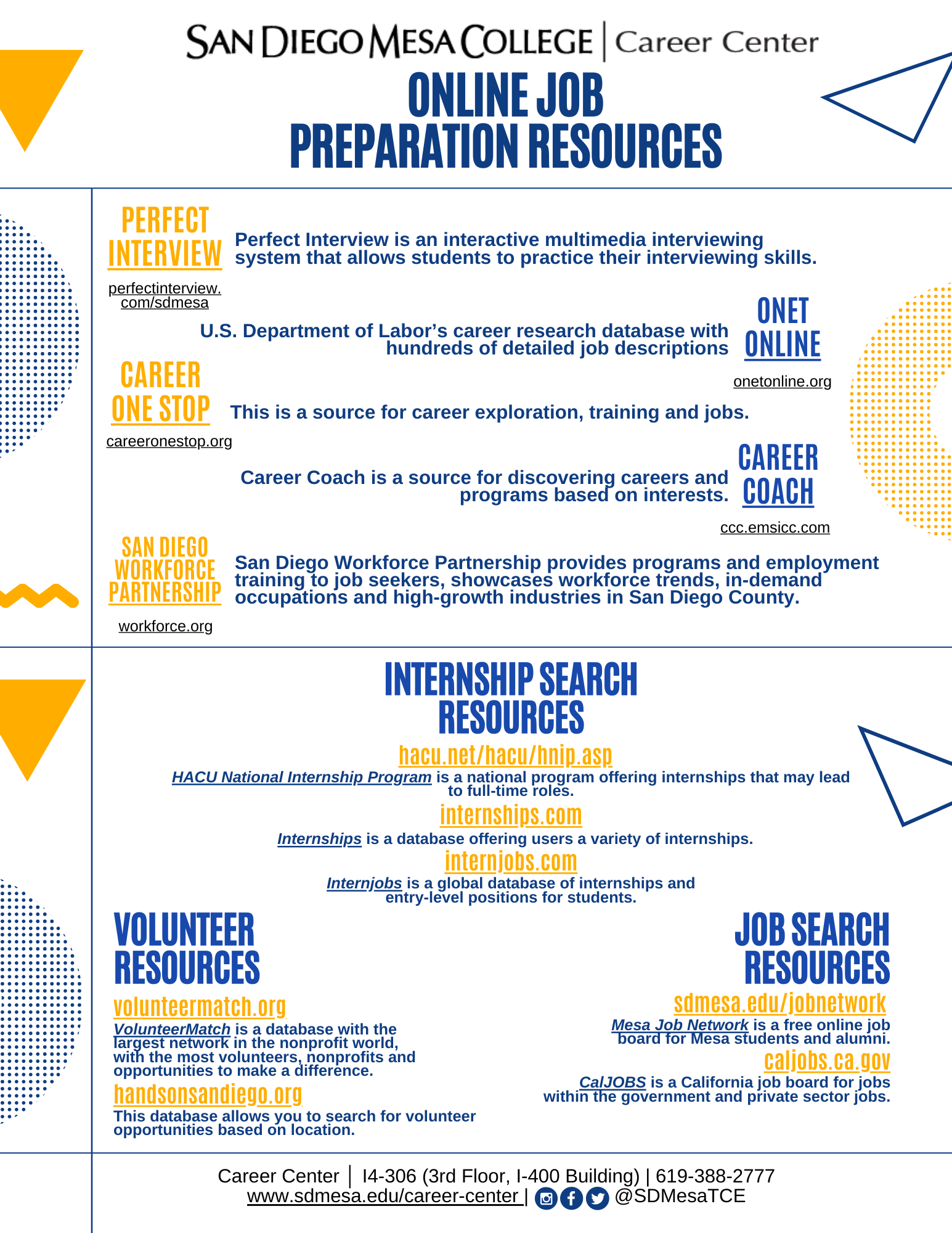 Job Preparation Resources
