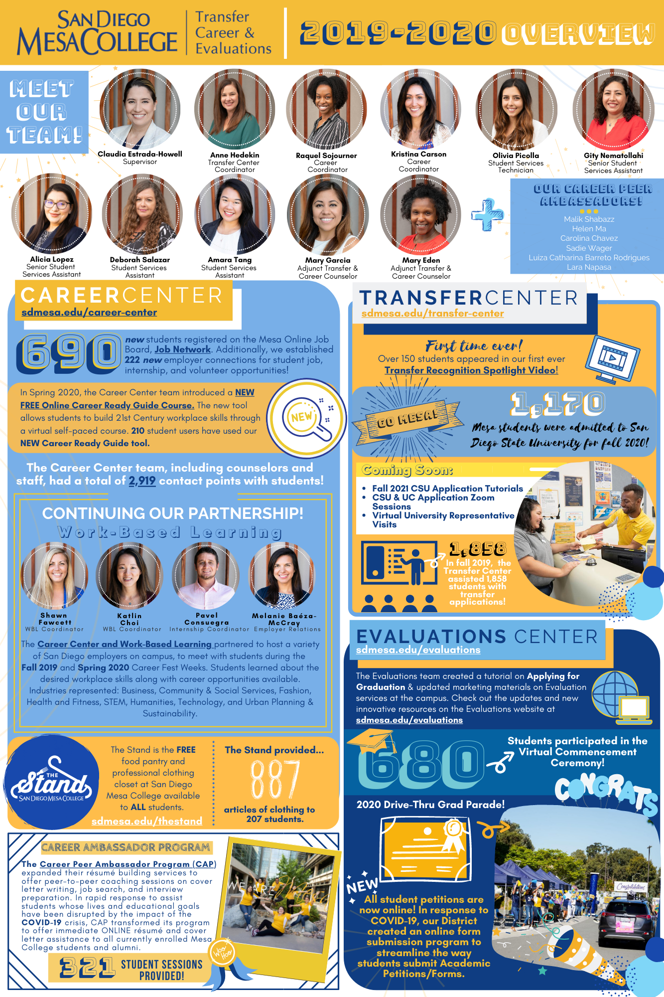 TCE infographic