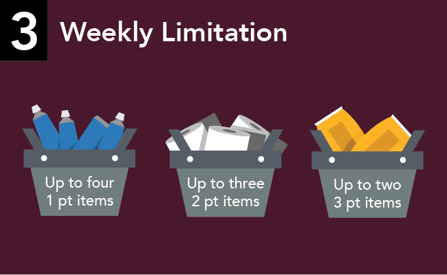The Stand point system slide 3 - Weekly limitation for choosing items