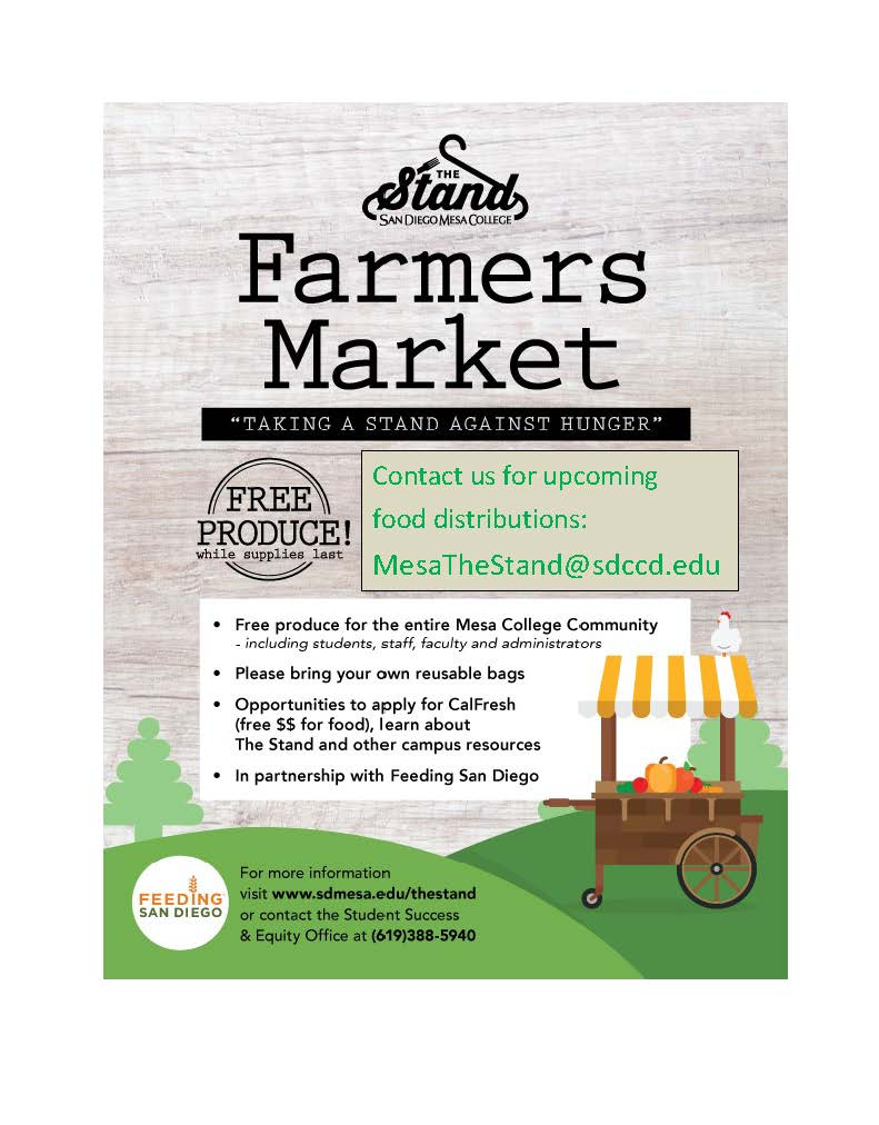 Farmer's Market Contact Us